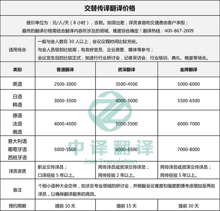 杭州中译翻译有限公司会议交替传译翻译价格一览